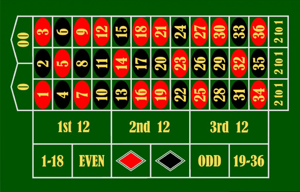 Online derby betting